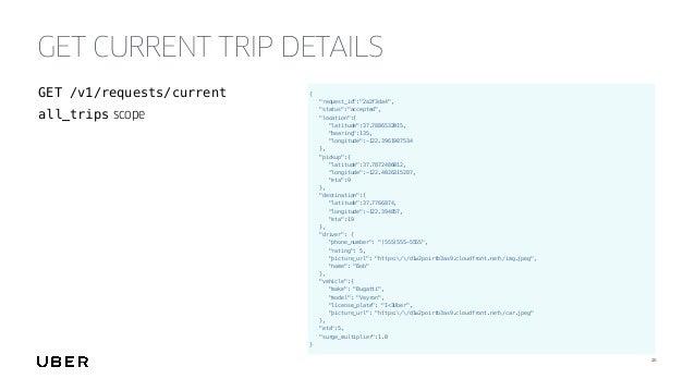 "{ ""request_id"":""2a2f3da4"", ""status"":""accepted"", ""location"":{ ""latitude"":37.7886532015, ""bearing"":135, ""longitude"":-122.396..."