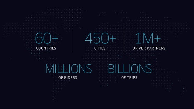 MILLIONS 60+COUNTRIES 450+CITIES 1M+DRIVER PARTNERS OF RIDERS BILLIONS OF TRIPS