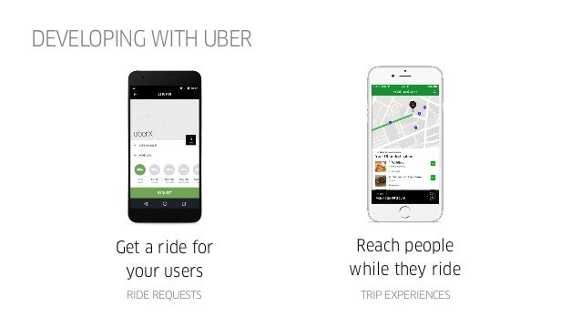 DEVELOPING WITH UBER Get a ride for your users Reach people while they ride RIDE REQUESTS TRIP EXPERIENCES Delivery on-dem...