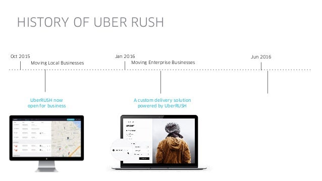 Jan 2016 Jun 2016Oct 2015 A custom delivery solution powered by UberRUSH UberRUSH now open for business Moving Local Busin...