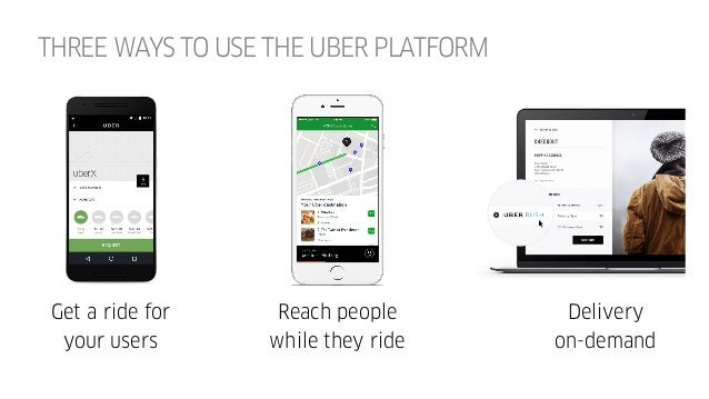 THREE WAYS TO USE THE UBER PLATFORM Get a ride for your users Reach people while they ride Delivery on-demand
