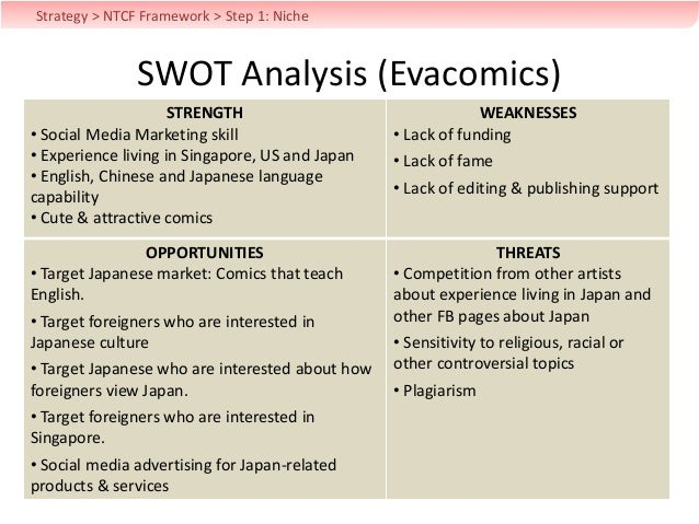 swot analysis of the national geographic society Nationalgeographicsocietyalliancenetworkin impactoftheflood,literally,putourstrategicplanning geographicchartsandmaps swotanalysis.