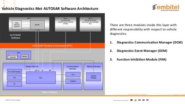 UDS: Vehicle Diagnostics in AUTOSAR Software Architecture