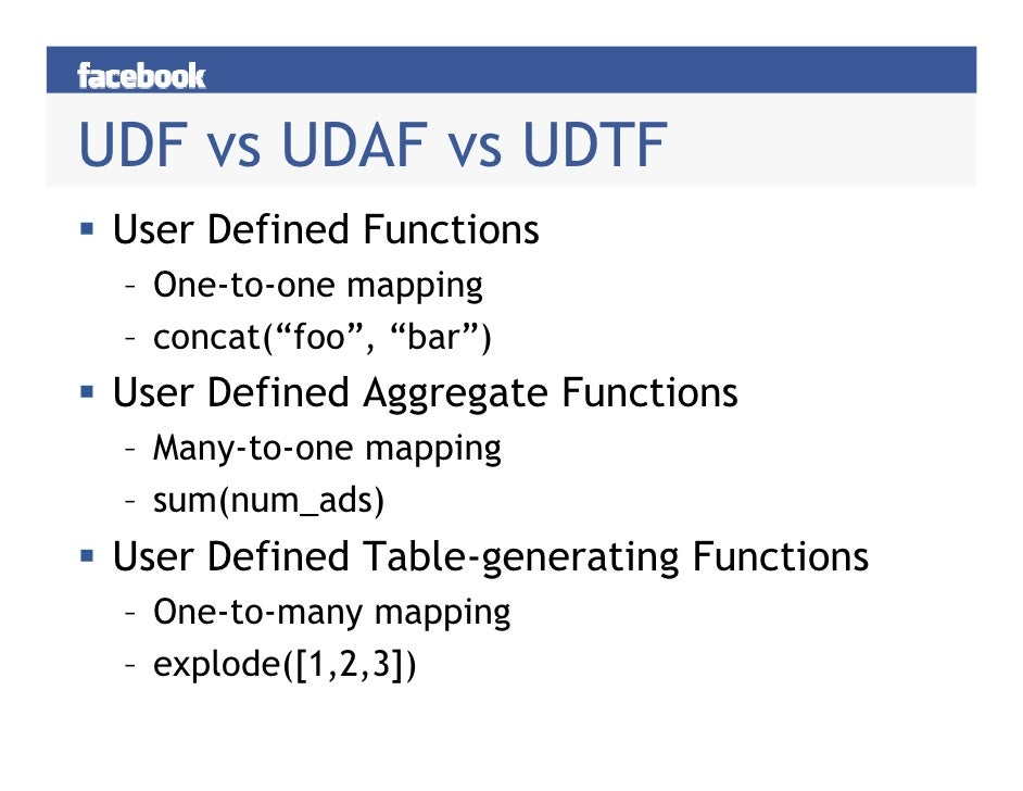 User-Defined Table Generating Functions
