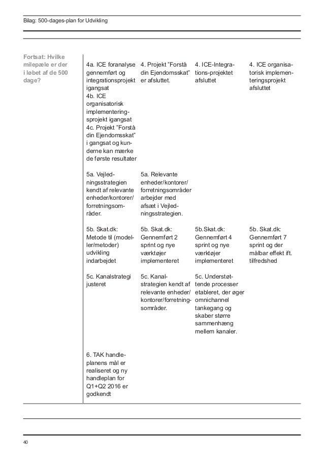 SKATs 500 dages plan 2015-16 for afdelingen Udvikling i Kundeservice