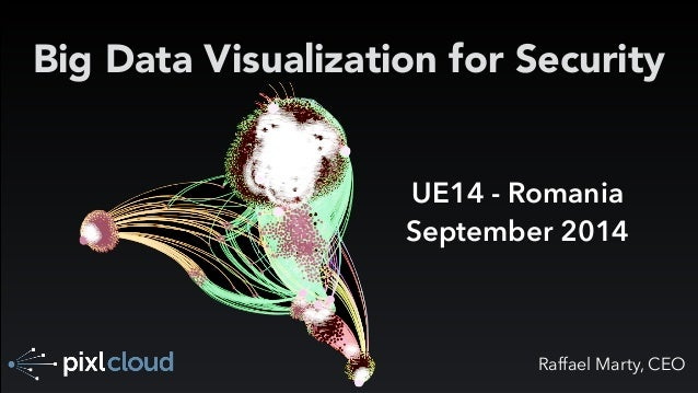 Big Data Visualization for Security  UE14 - Romania  September 2014  Raffael Marty, CEO