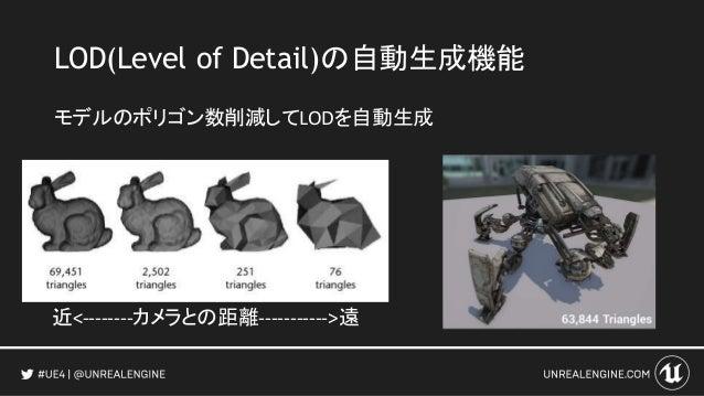 LOD(Level of Detail)の自動生成機能 StaticMeshのLOG Groupを変更するだけ!プレビューも簡単!