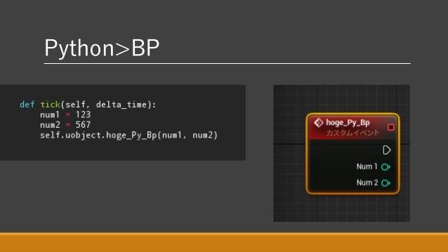 Python>BP