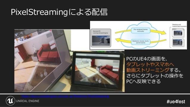 #ue4fest#ue4fest PixelStreamingによる配信 https://docs.unrealengine.com/en-us/Platforms/PixelStreaming PCのUE4の画面を、 タブレットやスマホへ 動...