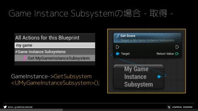 #UE4 | @UNREALENGINE Game Instance Subsystemの場合 - 取得 - GameInstance->GetSubsystem <UMyGameInstanceSubsystem>();