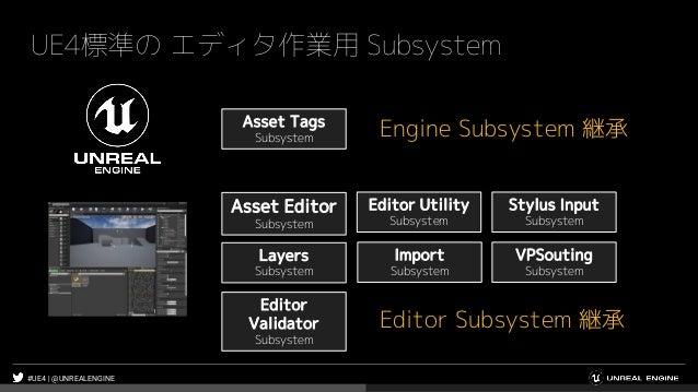 #UE4 | @UNREALENGINE Asset Editor Subsystem Editor Utility Subsystem Editor Validator Subsystem Import Subsystem Stylus In...