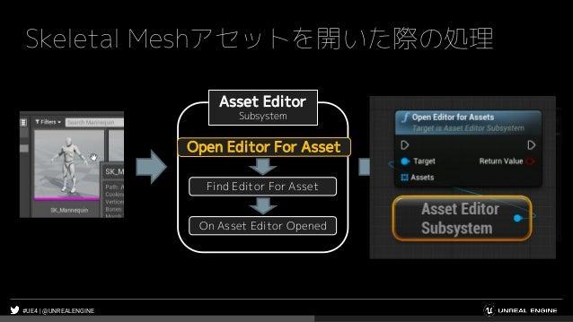 #UE4 | @UNREALENGINE Skeletal Meshアセットを開いた際の処理 Asset Editor Subsystem Open Editor For Asset Find Editor For Asset On Asset...