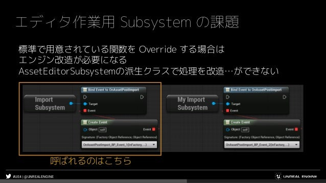 #UE4 | @UNREALENGINE エディタ作業用 Subsystem の課題 標準で用意されている関数を Override する場合は エンジン改造が必要になる AssetEditorSubsystemの派生クラスで処理を改造…ができな...