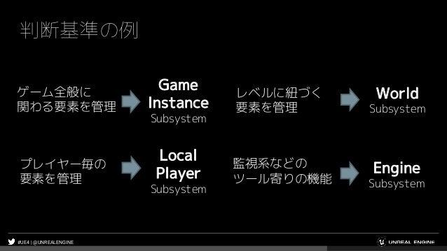 #UE4 | @UNREALENGINE 判断基準の例 レベルに紐づく 要素を管理 World Subsystem ゲーム全般に 関わる要素を管理 Game Instance Subsystem プレイヤー毎の 要素を管理 Local Play...