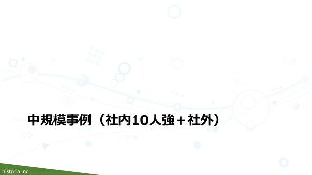 historia Inc. 中規模事例(社内10人強+社外)