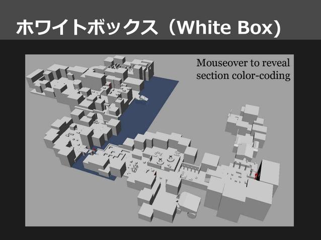 ホワイトボックス(White Box)