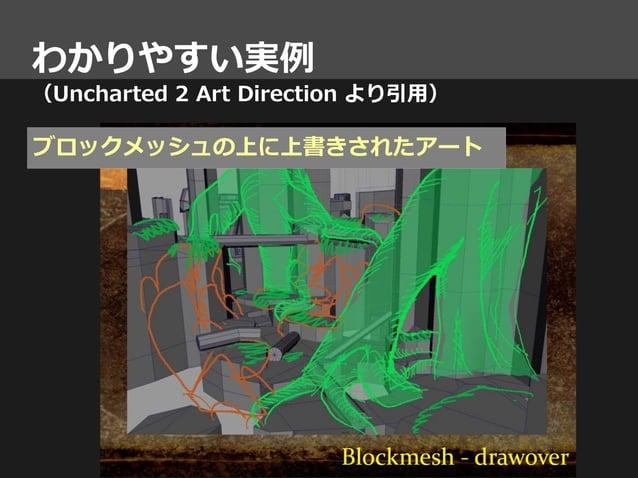 わかりやすい実例 (Uncharted 2 Art Direction より引用) ブロックメッシュの上に上書きされたアート
