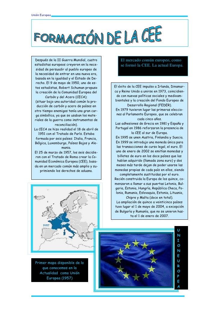 Unión Europea       Después de la II Guerra Mundial, cuatro         El mercado común europeo, como  estadistas europeos cr...