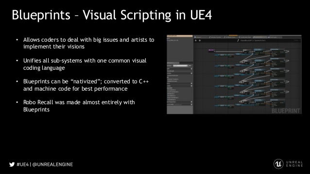 Developing success in mobile with unreal engine 4 david stelzer blueprints visual malvernweather Image collections