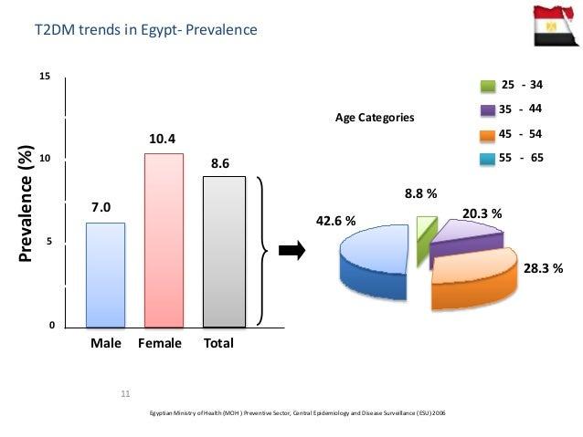 global burden of disease 2013 pdf