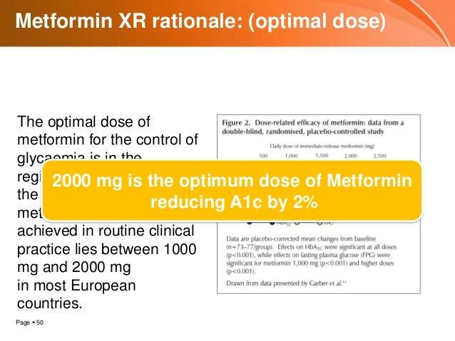 2000 Mg Metformin And Weight Loss - dirgala