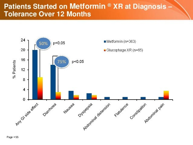 metformin and iv contrast guidelines