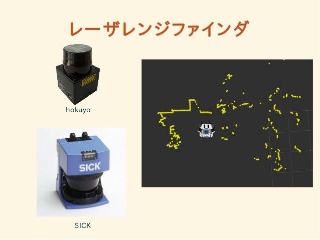 レーザレンジファインダ  hokuyo  SICK