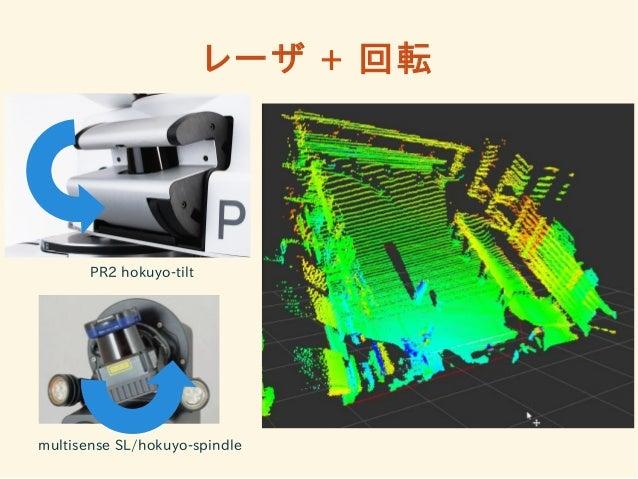 レーザ + 回転  PR2 hokuyo-tilt  multisense SL/hokuyo-spindle