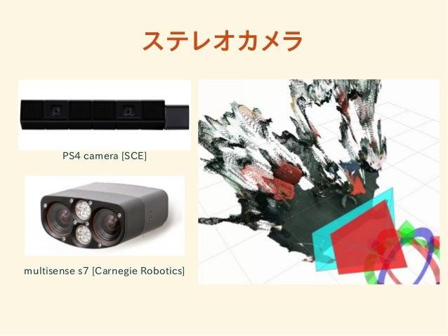 ステレオカメラ  PS4 camera [SCE]  multisense s7 [Carnegie Robotics]