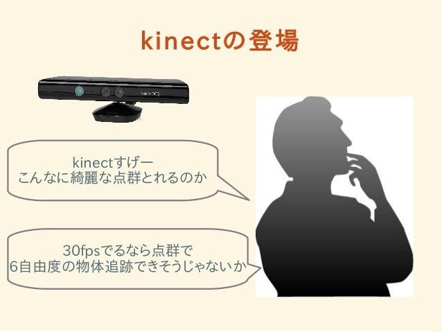 kinectの登場  kinectすげー  こんなに綺麗な点群とれるのか  30fpsでるなら点群で  6自由度の物体追跡できそうじゃないか