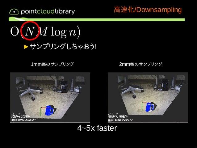 高速化/Downsampling  ►サンプリングしちゃおう!  1mm毎のサンプリング2mm毎のサンプリング  4~5x faster