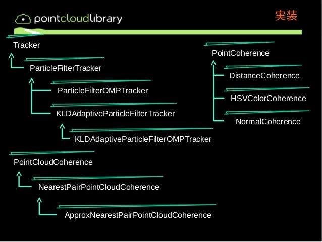 実装  Tracker  ParticleFilterTracker  ParticleFilterOMPTracker  KLDAdaptiveParticleFilterTracker  KLDAdaptiveParticleFilterO...