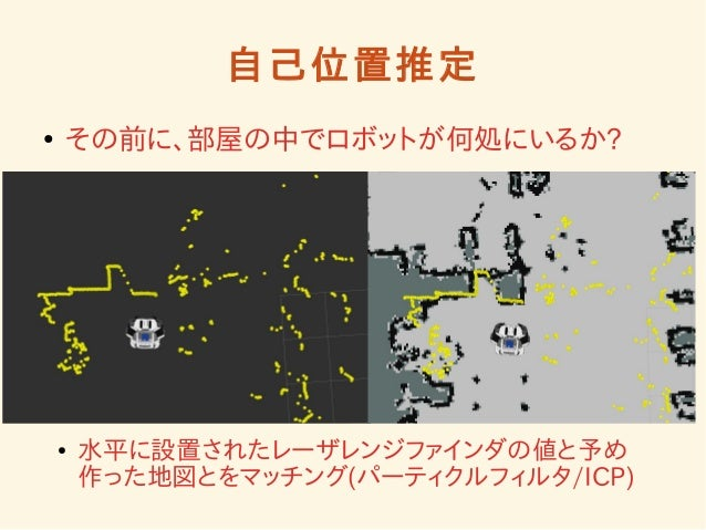 自己位置推定  ● その前に、部屋の中でロボットが何処にいるか?  ● 水平に設置されたレーザレンジファインダの値と予め  作った地図とをマッチング(パーティクルフィルタ/ICP)