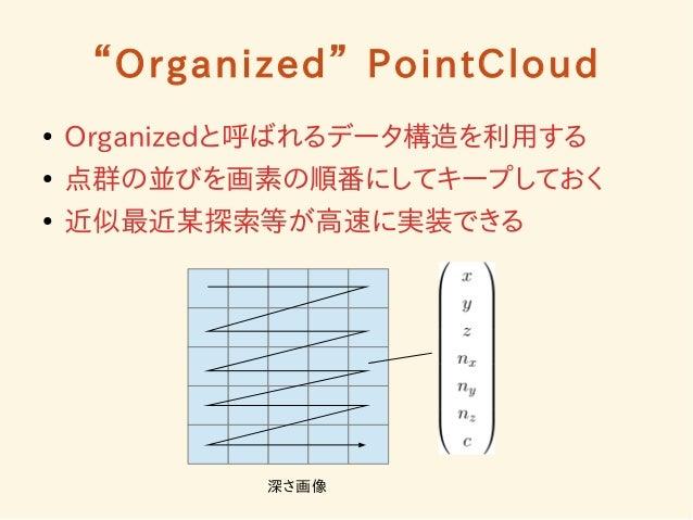 """""""Organized"""" PointCloud  ● Organizedと呼ばれるデータ構造を利用する  ● 点群の並びを画素の順番にしてキープしておく  ● 近似最近某探索等が高速に実装できる  深さ画像"""