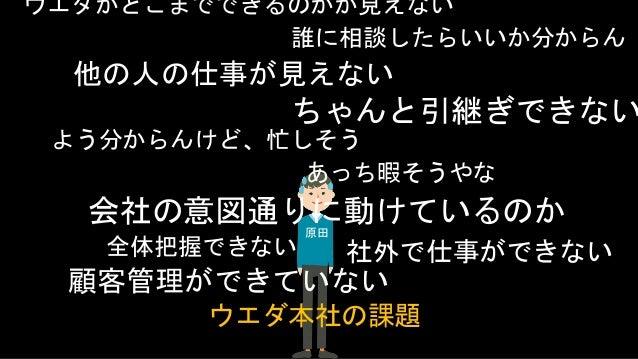 結局明確な旗振り役が いなかったため、 試験運用の段階で頓挫!! 原田