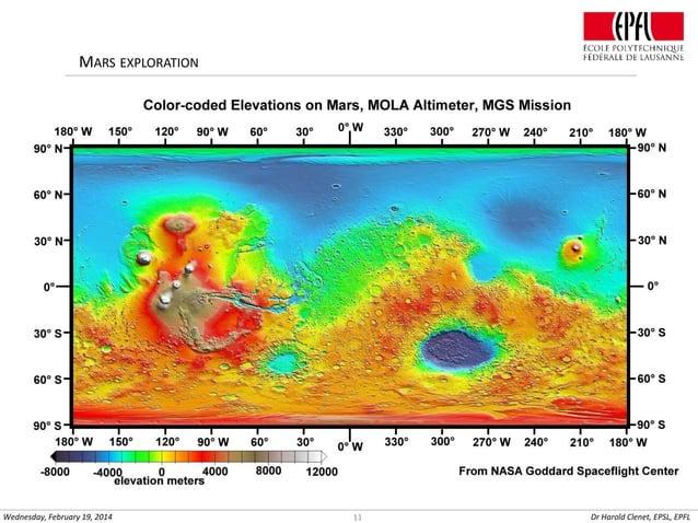MARS EXPLORATION  Wednesday, February 19, 2014  11  Dr Harold Clenet, EPSL, EPFL