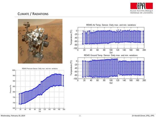 CLIMATE / RADIATIONS  Wednesday, February 19, 2014  35  Dr Harold Clenet, EPSL, EPFL