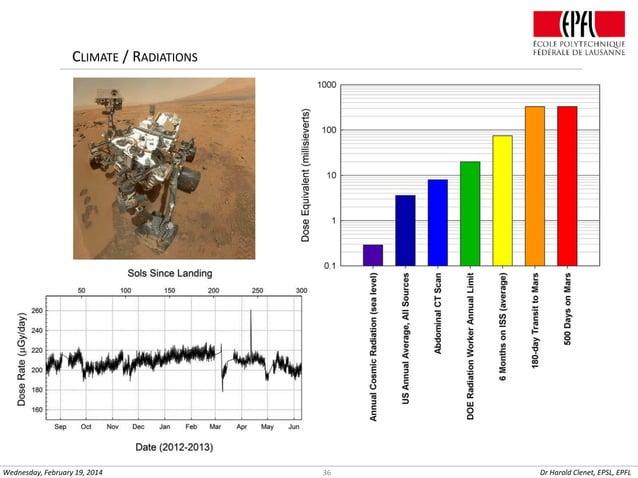 CLIMATE / RADIATIONS  Wednesday, February 19, 2014  36  Dr Harold Clenet, EPSL, EPFL