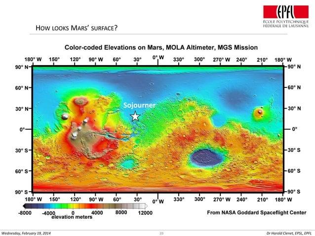 HOW LOOKS MARS' SURFACE?  Sojourner  Wednesday, February 19, 2014  39  Dr Harold Clenet, EPSL, EPFL