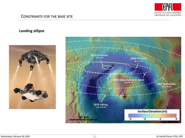 CONSTRAINTS FOR THE BASE SITE Landing ellipse  50 km  Wednesday, February 19, 2014  53  Dr Harold Clenet, EPSL, EPFL