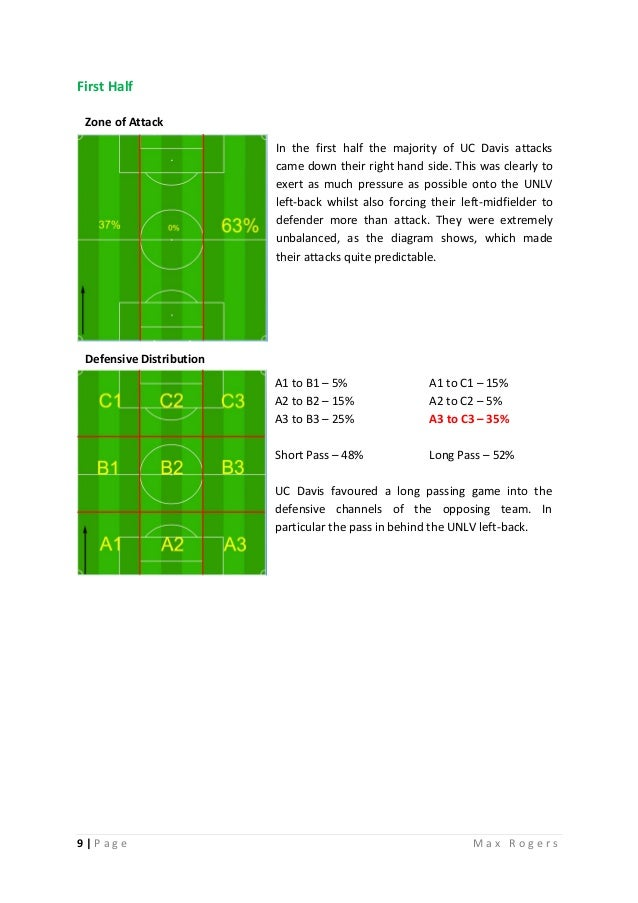 uefa b licence assignment one two max rogers rh slideshare net uefa a license coaching manual uefa a license manual