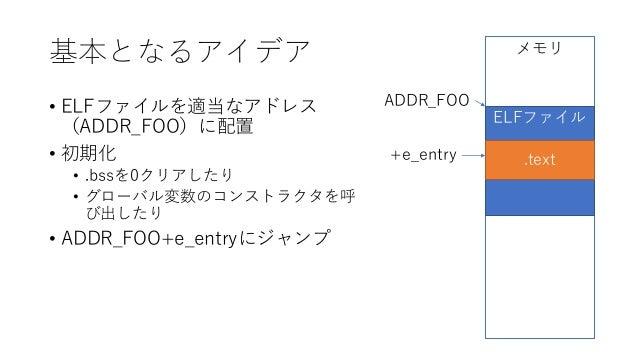 基本となるアイデア • ELFファイルを適当なアドレス (ADDR_FOO)に配置 • 初期化 • .bssを0クリアしたり • グローバル変数のコンストラクタを呼 び出したり • ADDR_FOO+e_entryにジャンプ メモリ ELFファ...