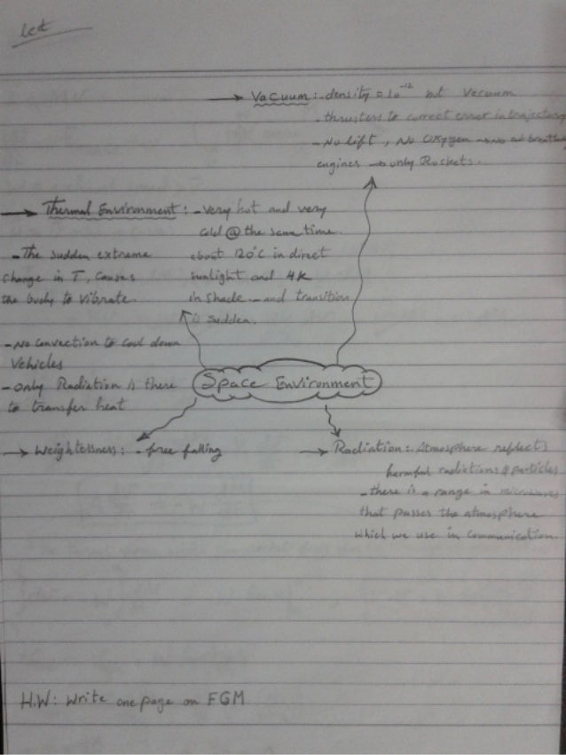 Ahmed Hashim Rocketry Notes