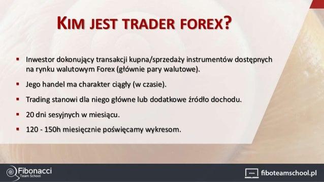 Na czym polega handel na rynku forex