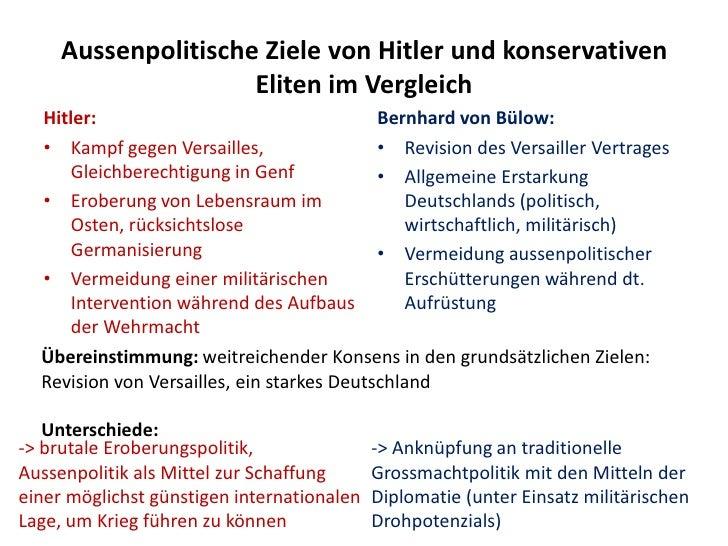 Aussenpolitische Ziele von Hitler und konservativen Eliten im Vergleich<br />Hitler:<br />Kampf gegen Versailles, Gleichbe...
