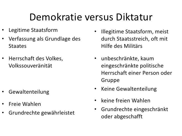 Demokratie versus Diktatur<br />Legitime Staatsform<br />Verfassung als Grundlage des Staates<br />Herrschaft des Volkes, ...