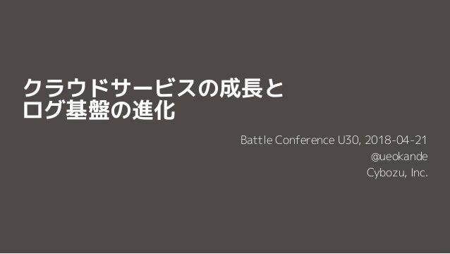 クラウドサービスの成長と ログ基盤の進化 Battle Conference U30, 2018-04-21 @ueokande Cybozu, Inc.