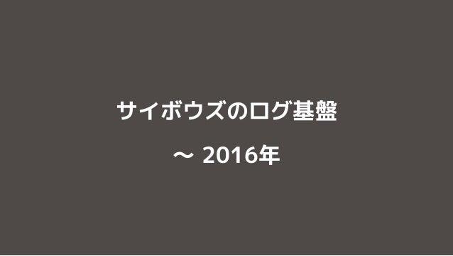 サイボウズのログ基盤 ~ 2016年