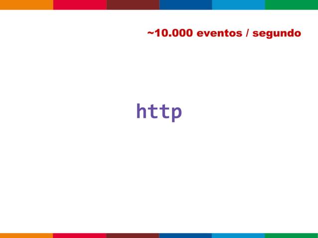 ~20 eventos / segundohttp => count()    by host