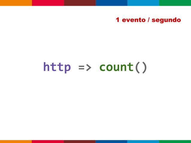 ~20 eventos / 30 segundos http => count()     by hostevery 30 seconds